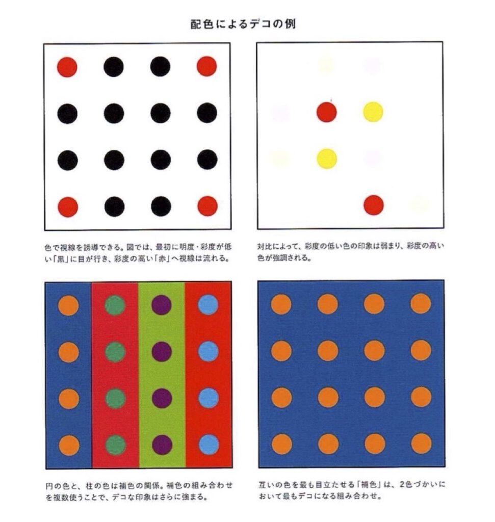 おーくん・あきらの研究論文「DECOの襲来」2018年 桑沢デザイン研究所 研究レポート 配色によるデコの例