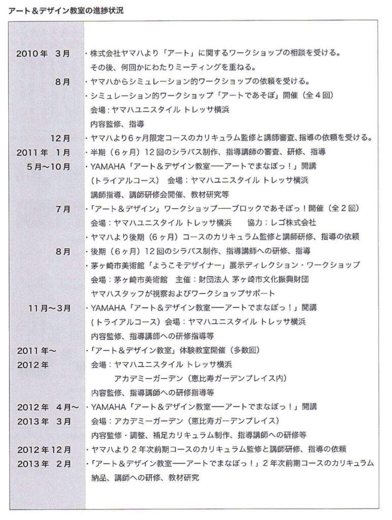 おーくん・あきらのワークショップ YAMAHA「アート&デザイン教室」6ヶ月コース 進捗状況